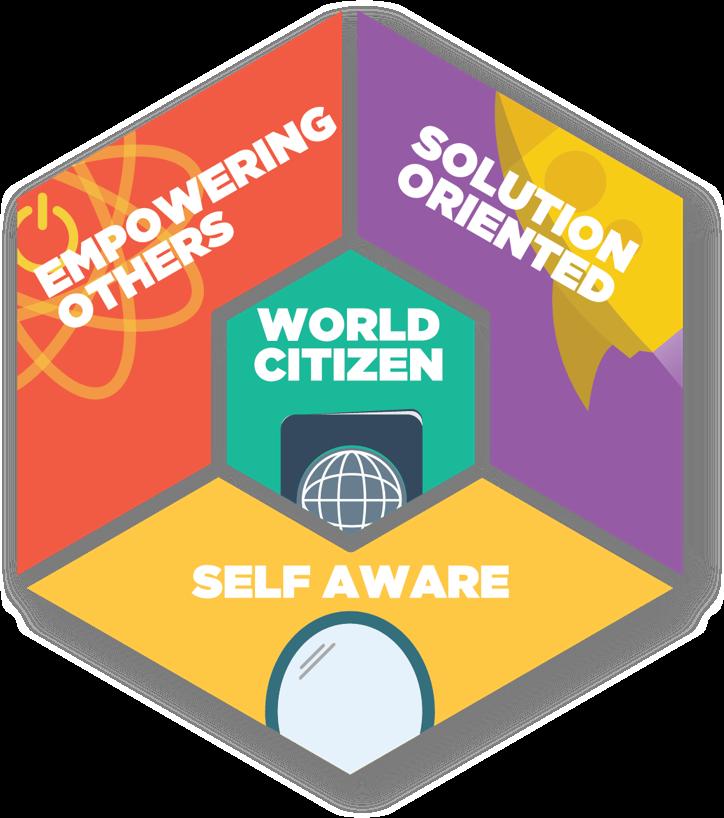 AIESEC Leadership Development Qualities