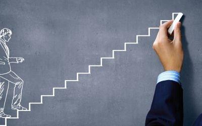Why do we need entrepreneurial leadership?